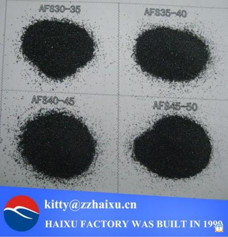 castable material foundry chromite sand